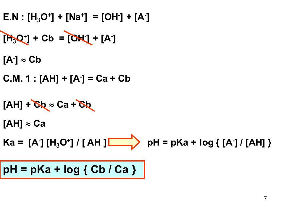 pH = pKa + log { Cb / Ca } E.N : [H3O+] + [Na+] = [OH-] + [A-]
